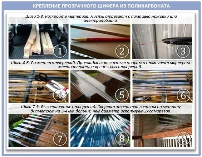 Как закрепить листы прозрачного волнистого поликарбоната