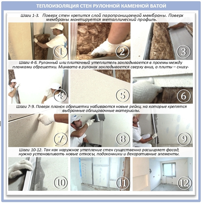 Процесс теплоизоляции стен рулонной каменной ватой