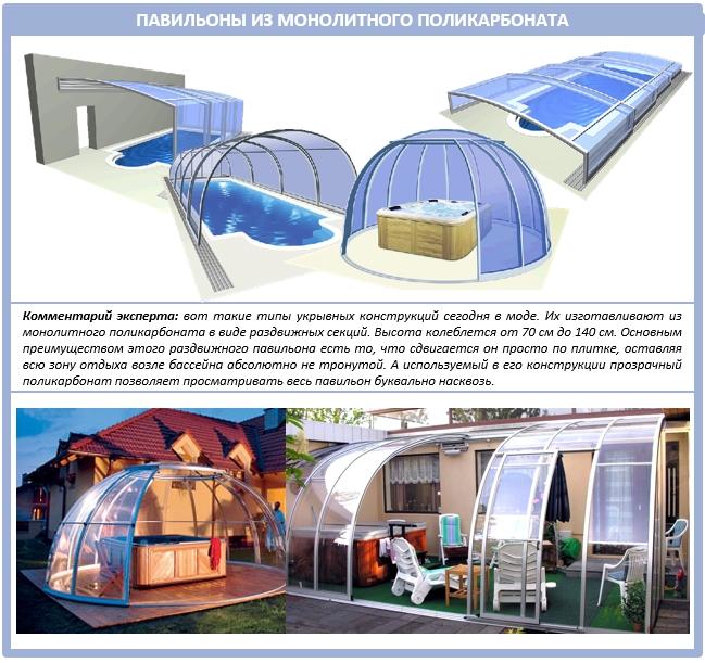 Устройство прозрачных павильонов из монолитного поликарбоната