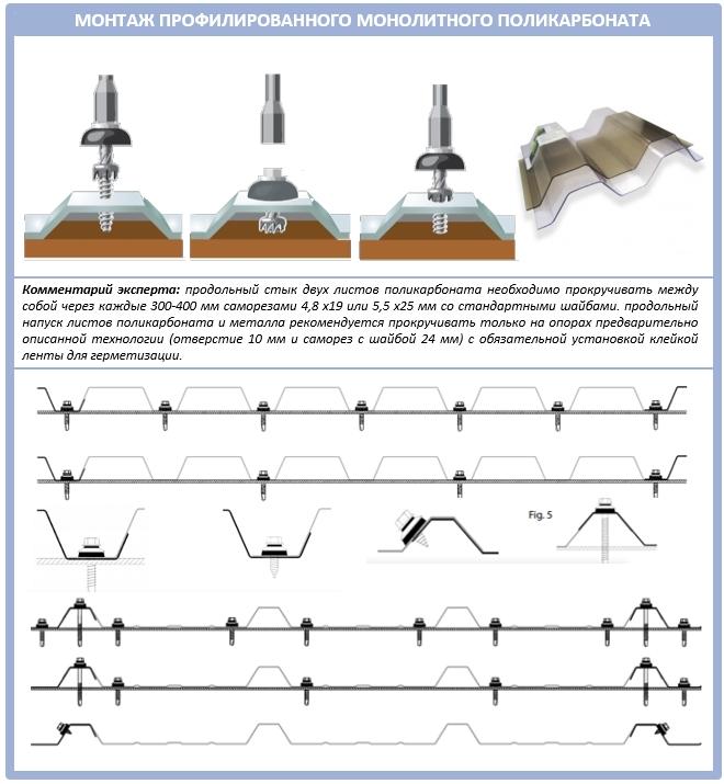 Тонкости монтажа профилированного трапециевидного поликарбоната