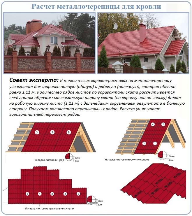 Пример раскроя и расчета материала для кровли крыши