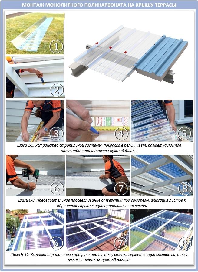 Как зафиксировать листы поликарбоната на крыше