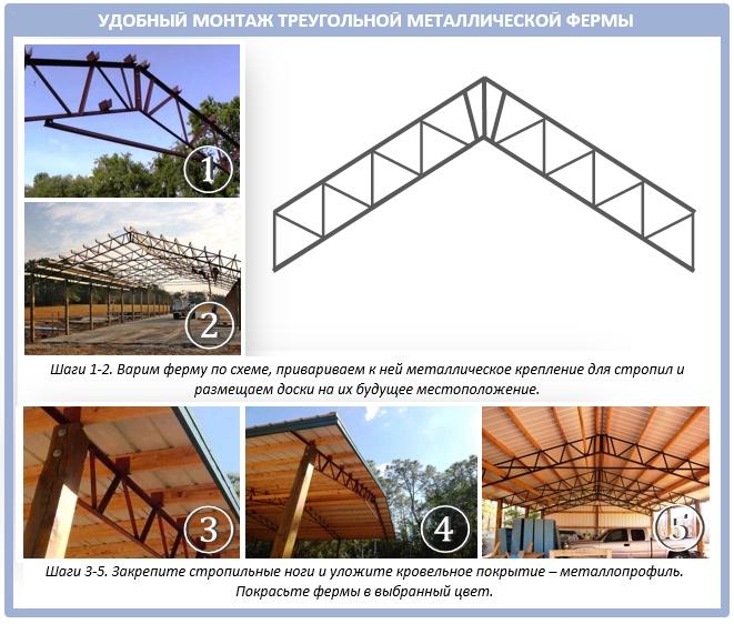Самостоятельный монтаж треугольной фермы из профильной трубы