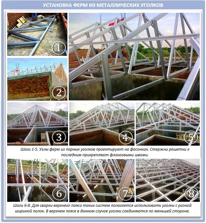 Металлическая ферма на болтах для крыши