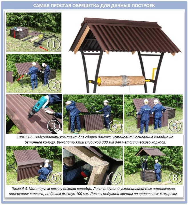 Как сделать из ондулина крышу колодца