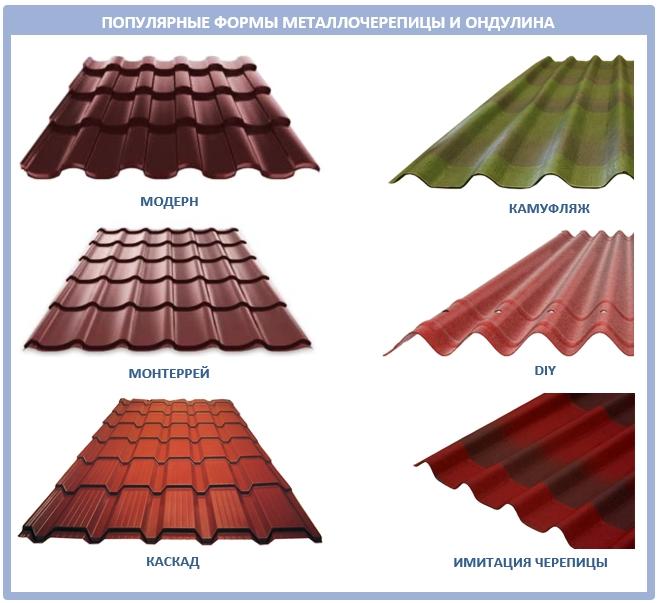 Сравнение ондулина и металлочерепицы по дизайну