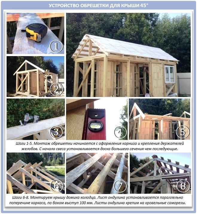Крыша до 45° под ондулин для строительства дома и дачи