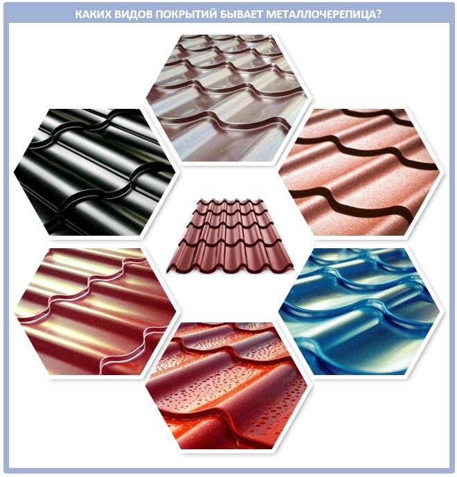 Современные виды покрытий металлочерепицы