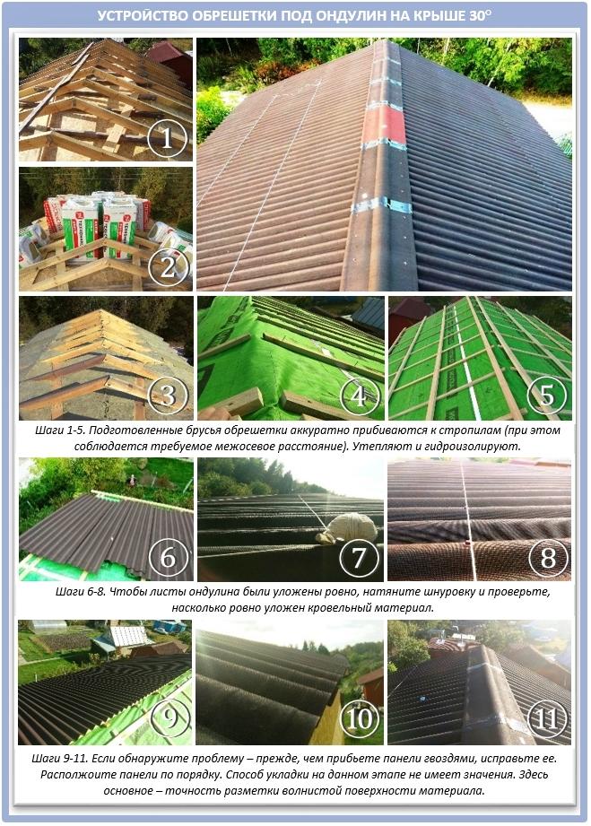 Как сделать обрешетку под ондулин для крыши 30°