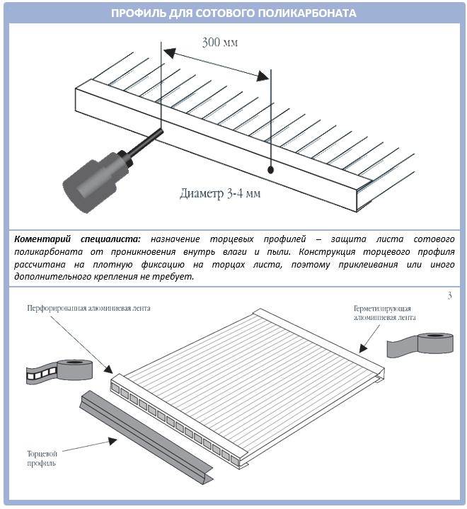 Монтаж сотового поликарбоната на козырек для крыльца