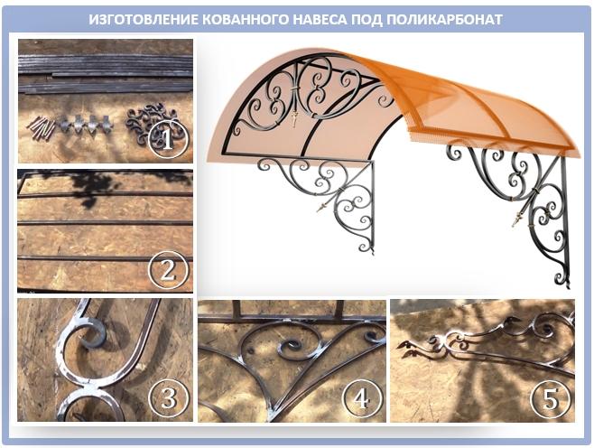 Процесс изготовления кованного козырька под цветной поликарбонат
