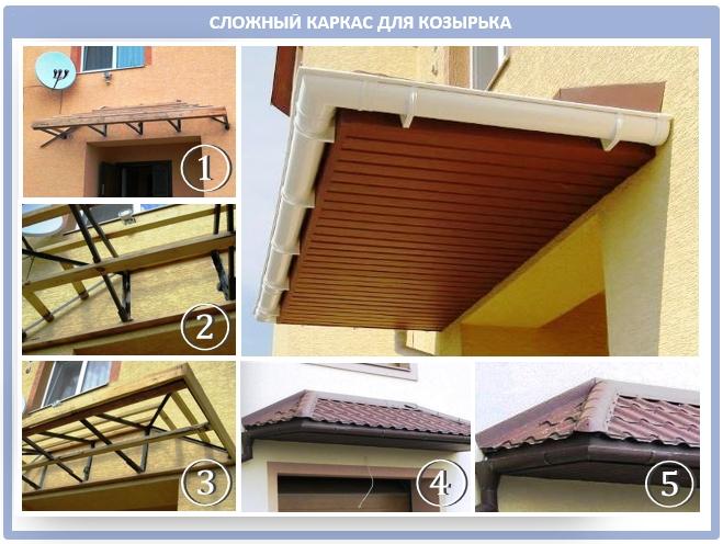Вальмовая крыша козырька для входной двери