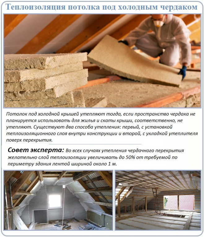 Теплоизоляция потолка холодной крыши