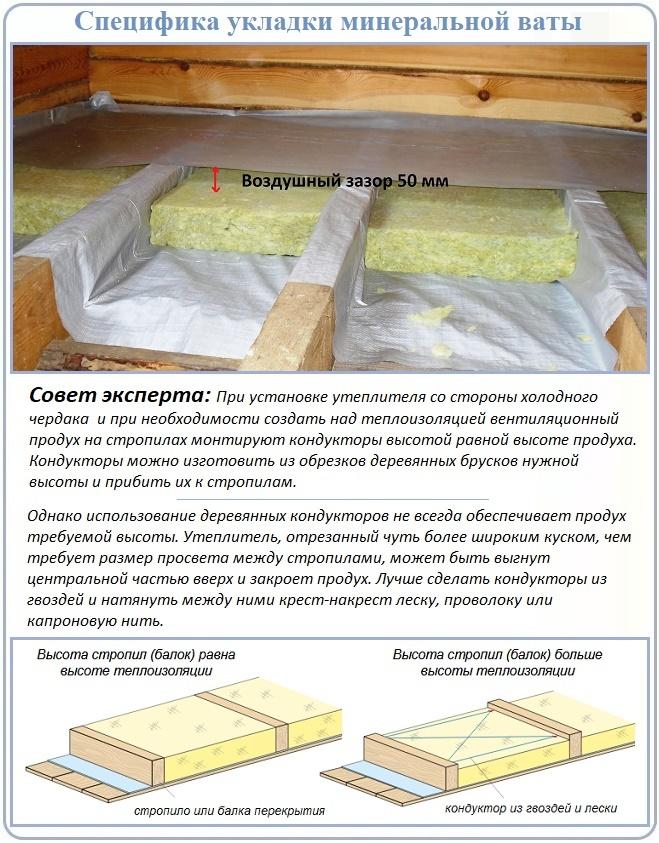 Особенности укладки минеарльной ваты на потолочное перекрытие