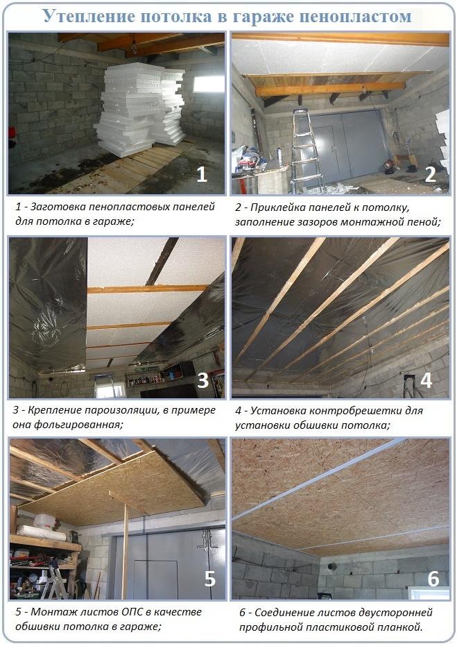 Утепление потолка в гараже по шагам