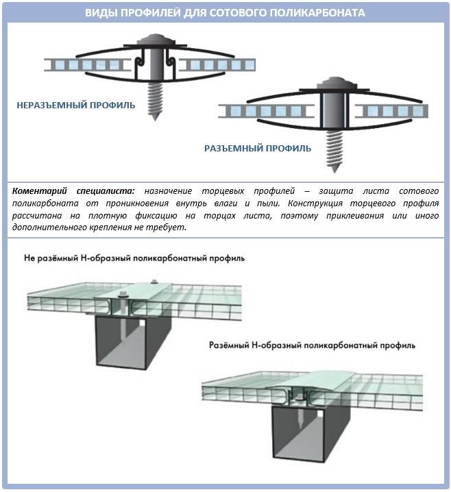Какие виды профилей для соединения листов поликарбоната?