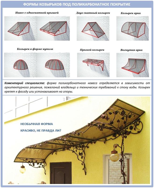 Козырек из поликарбоната над крыльцом: пошаговая инструкция для изготовления своими руками