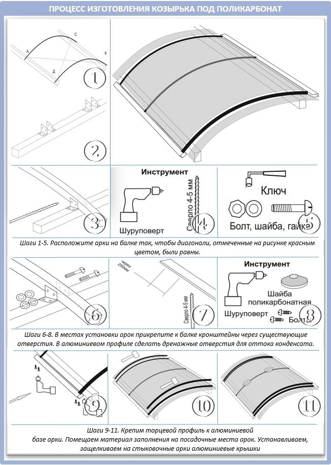 Как самому сделать козырек на крыльцо из поликарбоната
