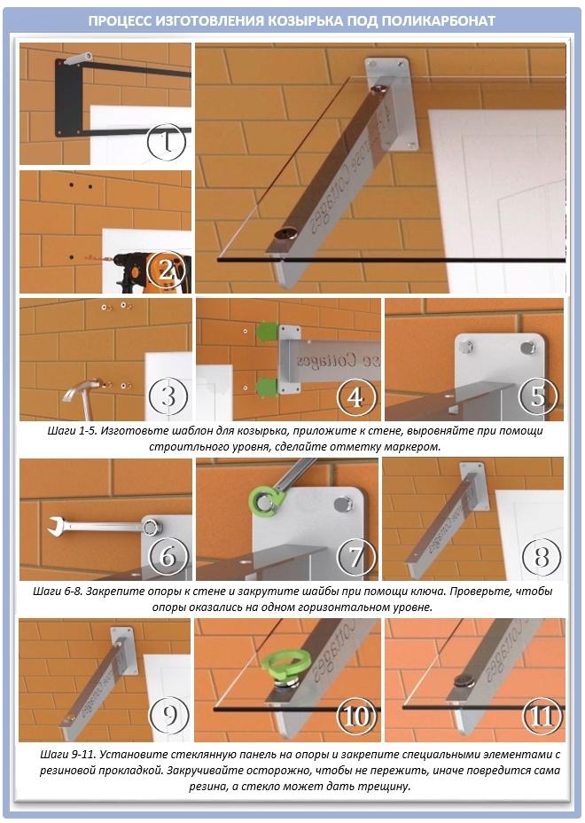 Козырек для крыльца над входом: выбор материала, разбор монтажных особенностей и декорирования