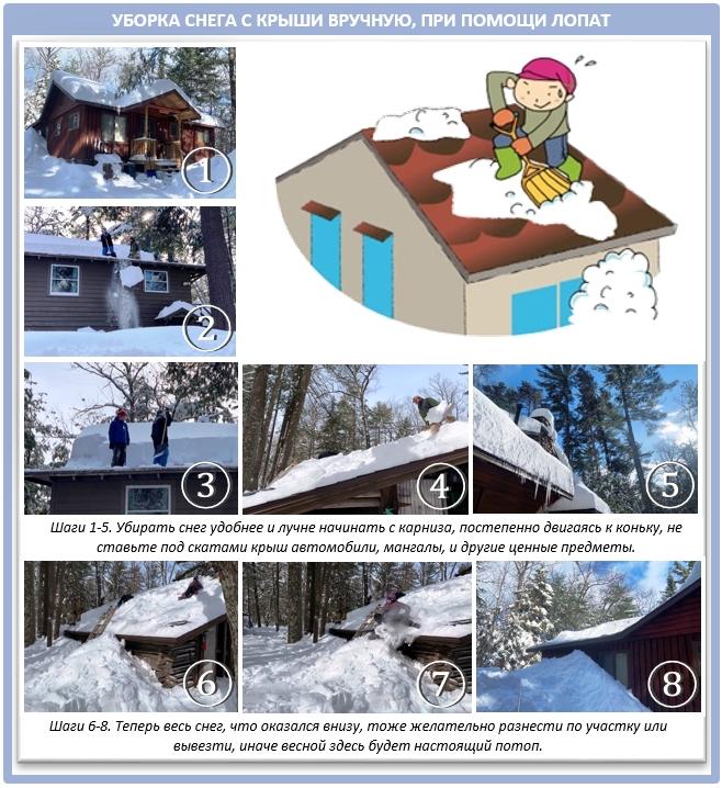 Как сбросить снег лопатой с крыши?