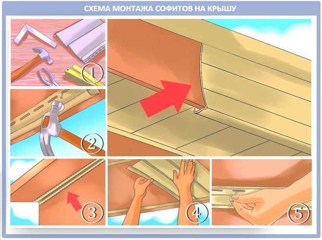 Как не повредить софиты в процессе монтажа?
