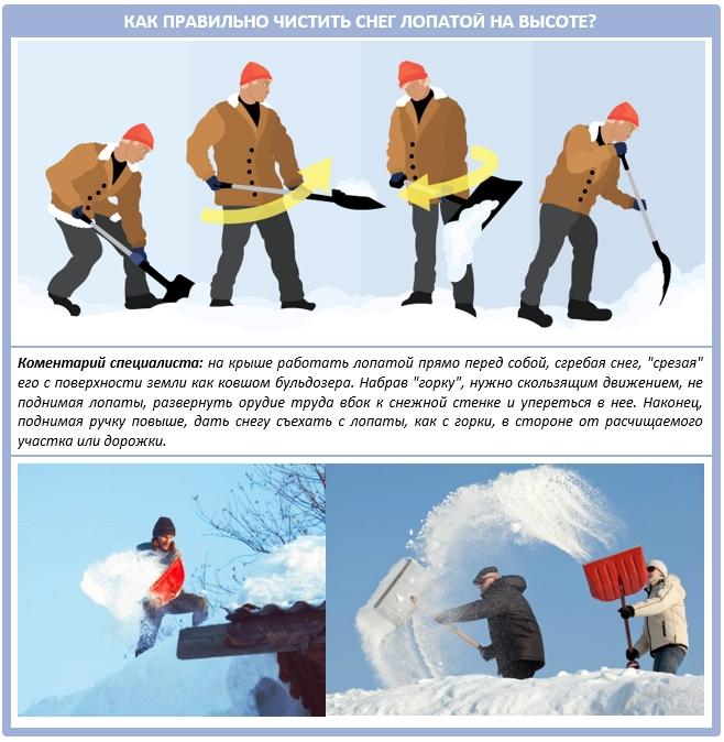 Как безопасно чистить снег с крыши?