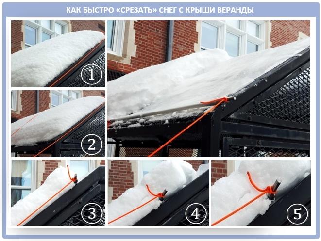 Как при помощи веревки убрать снег с крыши