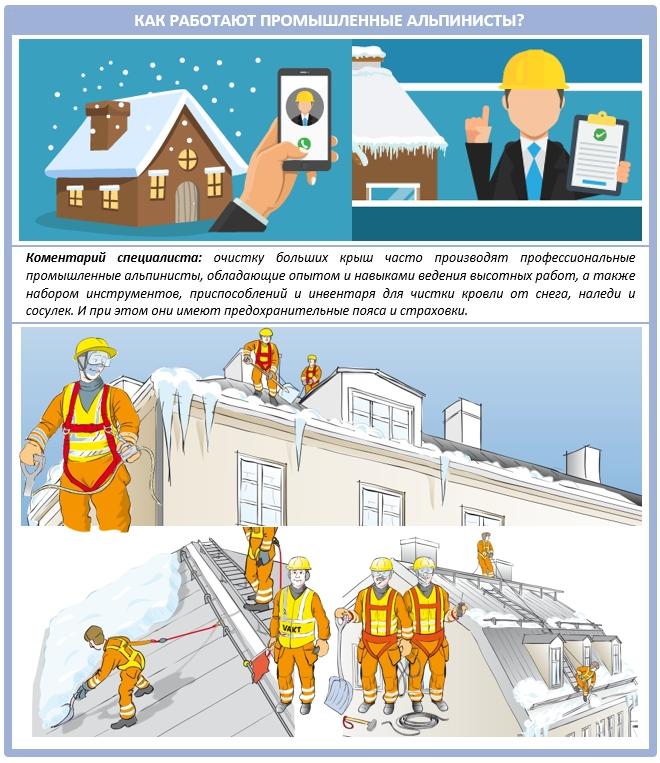 Стоит ли нанимать бригаду для уборки снега с крыши?