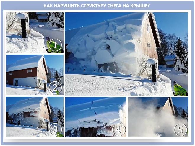 Как подрезать снег с крыши, чтобы он упал