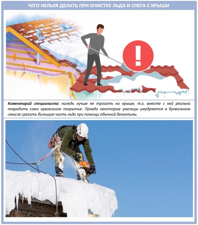 Ошибки при уборке снега с крыши