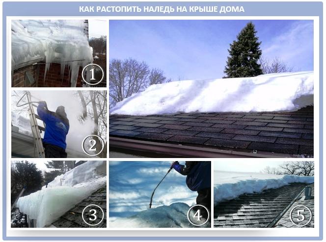 Как растопить лед на крыше дома?