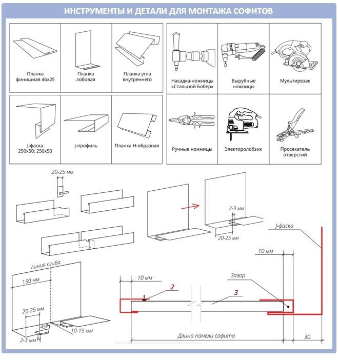 Какие инструменты нужны для монтажа софитов?