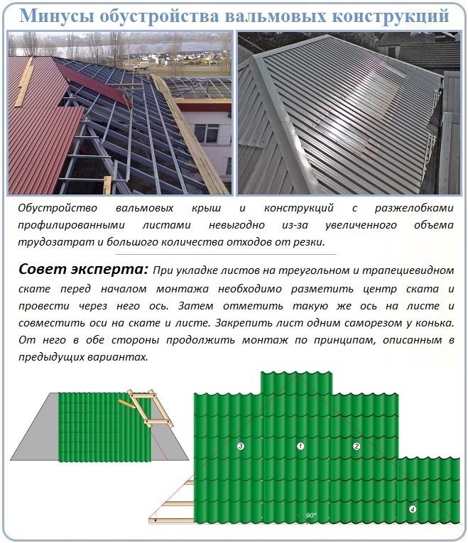 Укладка металлопрофиля на вальмовые крыши