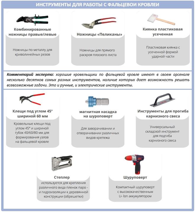 Какие инструменты нужны для фальцевой кровли
