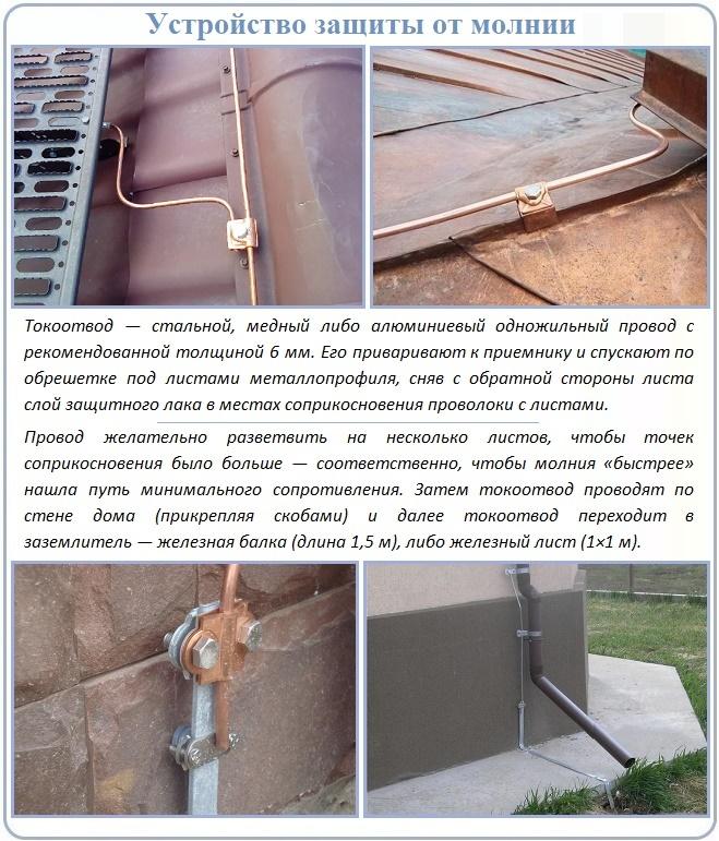 Компоненты системы заземления металлопрофиля
