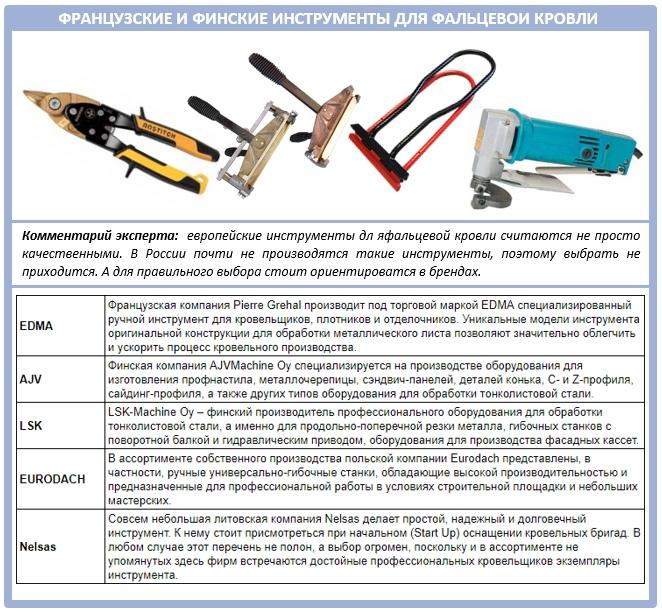 Европейские марки инструментов для работы с фальцевой кровлей