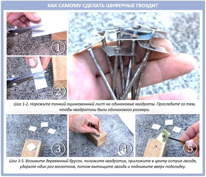 Как самостоятельно изготовить шиферные гвозди?