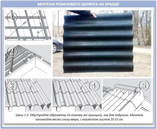 Как укладывать шифер из резины на стропила крыши?