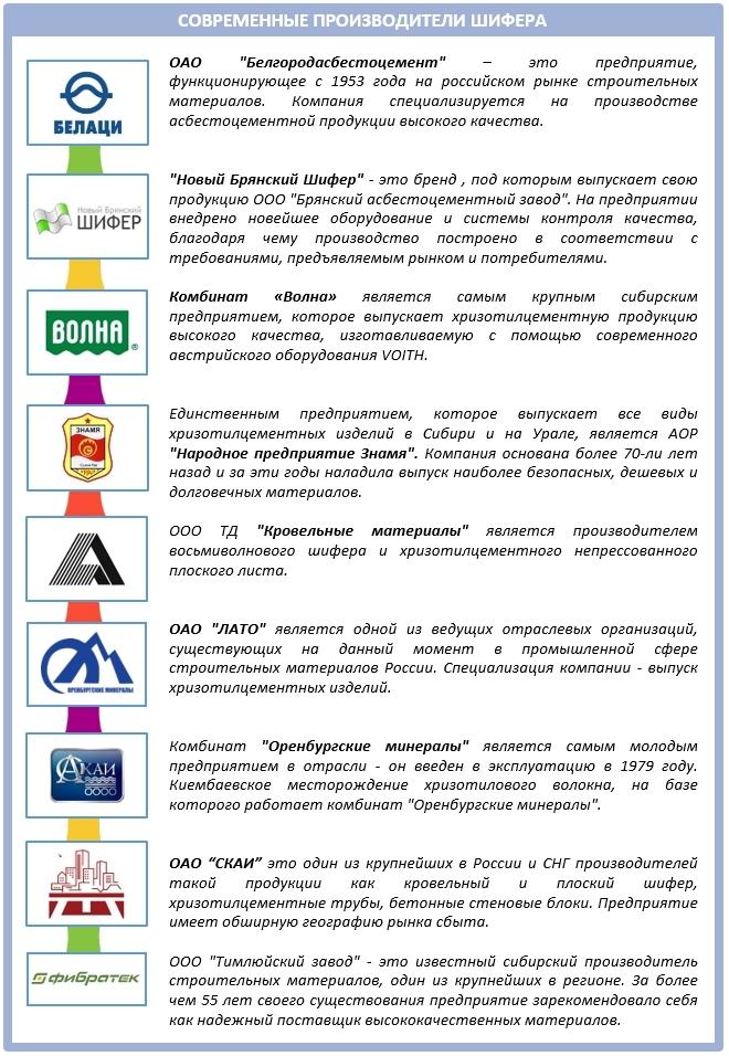 Список производителей шифера
