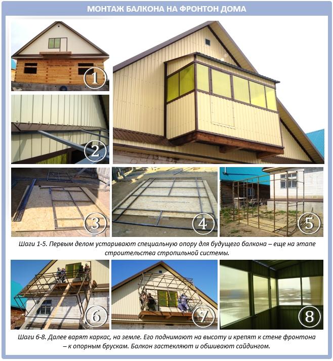 Процесс строительства балкона на фронтоне