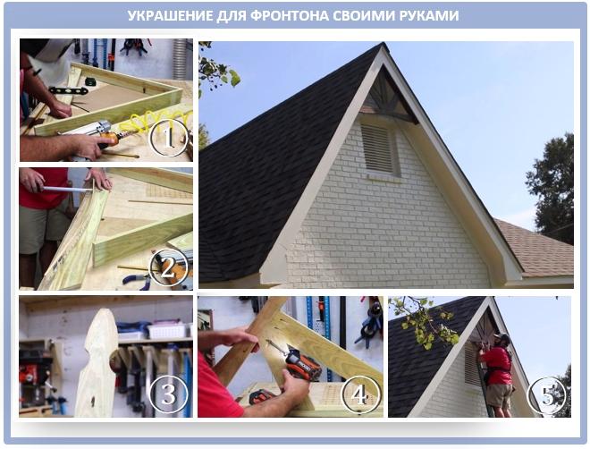 Как украсить фронтон своими руками