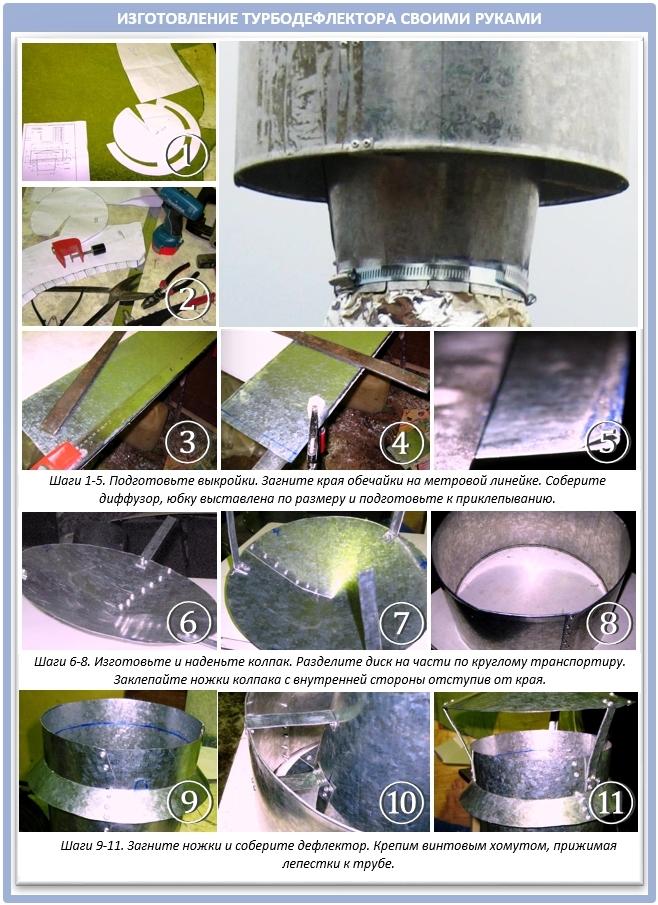 Как сделать дефлектор на дымоход своими руками