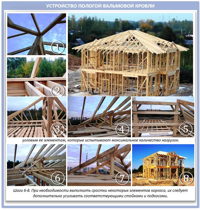 Процесс строительства вальмовой крыши в фотографиях