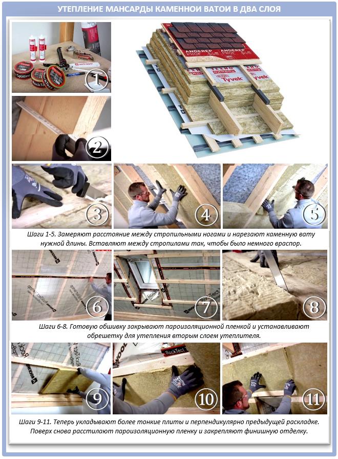 Пошаговая инструкция утепления мансардной крыши каменной ватой