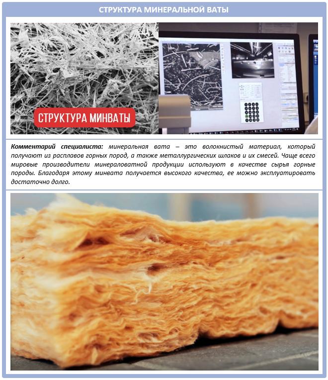Какая структура у минеральной ваты и почему она колется?