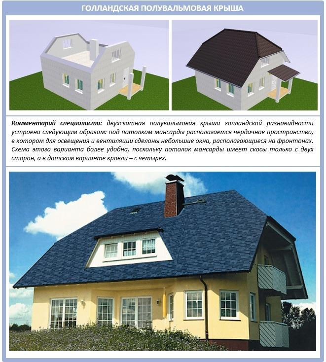 Устройство голландской крыши