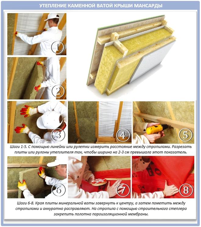 Тонкости применения минеральной ваты для утепления