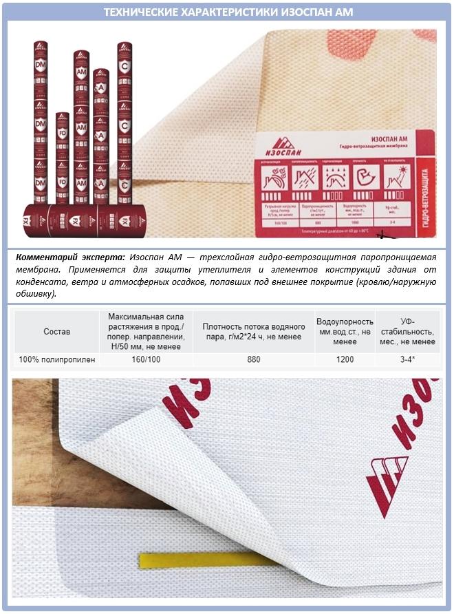 Технические характеристики ветрозащиты Изоспан АМ