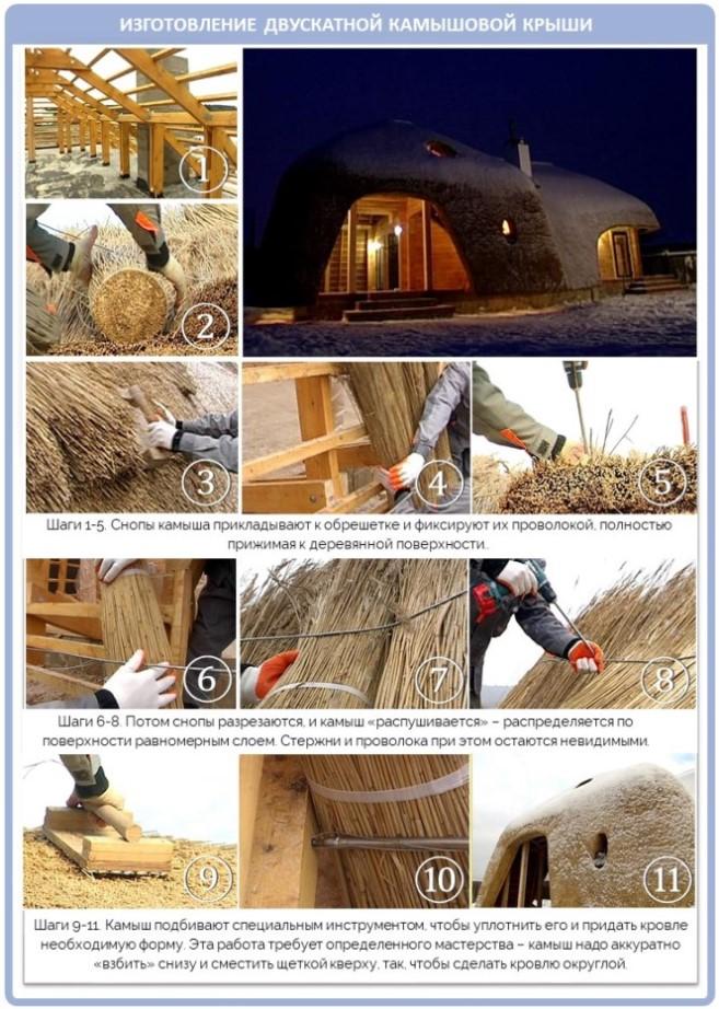 Как построить камышовую крышу: шаг за шагом