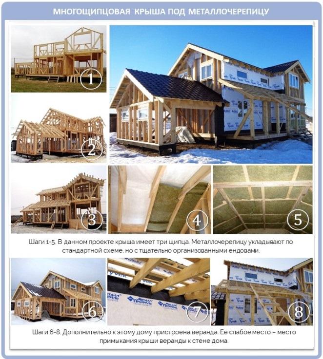 Строительство многощипцовой крыши шаг за шагом